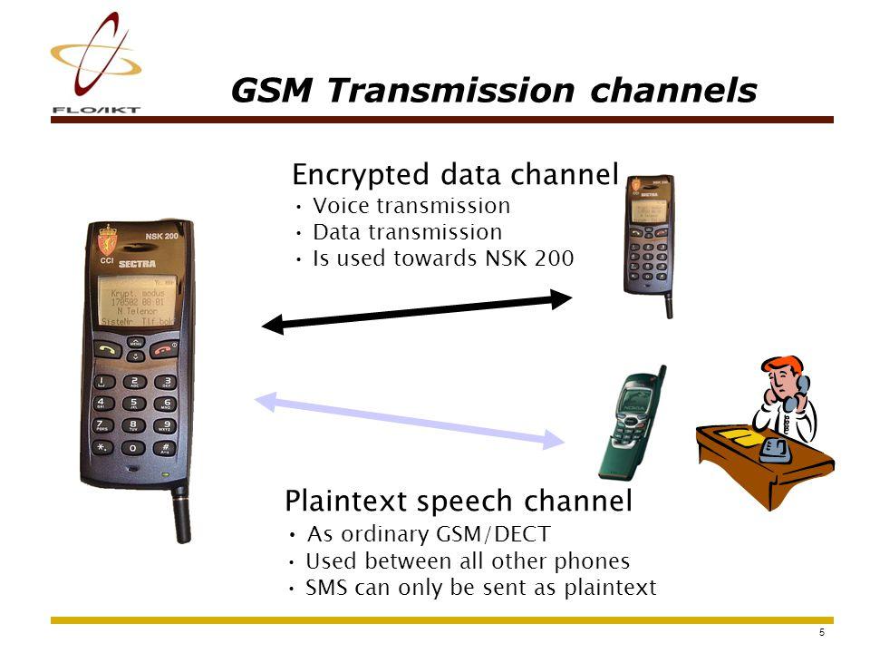 6 GSM/DECT Data transmission Encrypted File-transfer NATO SECRET IrDA GSM/PSTN 9,6 kb/s DECT/PSTN 28,8 kb/s