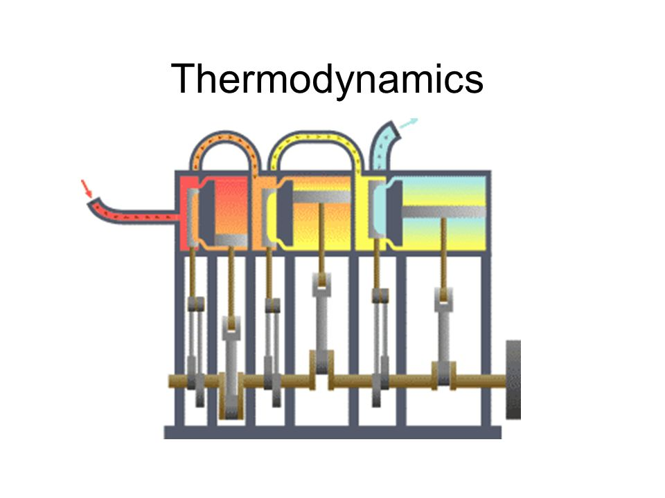Thermodynamics is the study of the conversion of energy into work and heat and its relation to macroscopic variables such as temperature, volume and pressure.