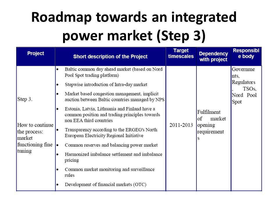 Roadmap towards an integrated power market (Step 4)