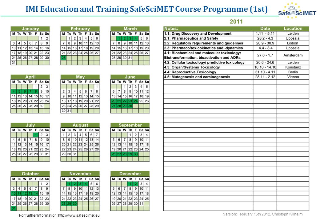 Version: February 16th 2012, Christoph Wilhelm For further Information: http://www.safescimet.eu IMI Education and Training SafeSciMET Course Programme (1st)