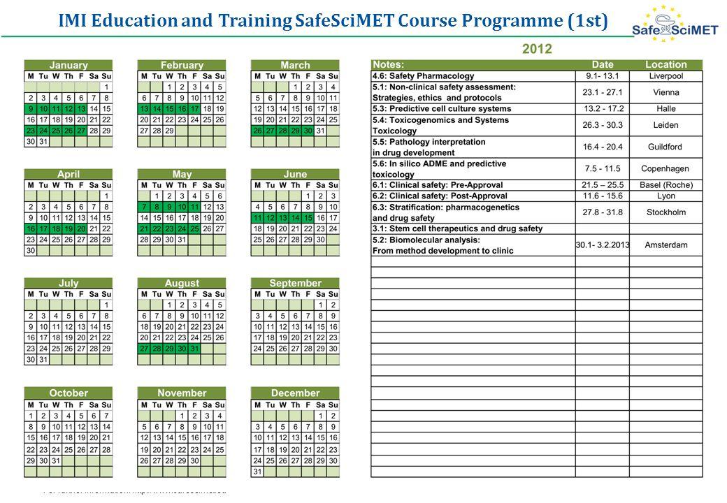 Version: February 16th 2012, Christoph Wilhelm IMI Education and Training SafeSciMET Course Programme (2nd) For further Information: http://www.safescimet.eu