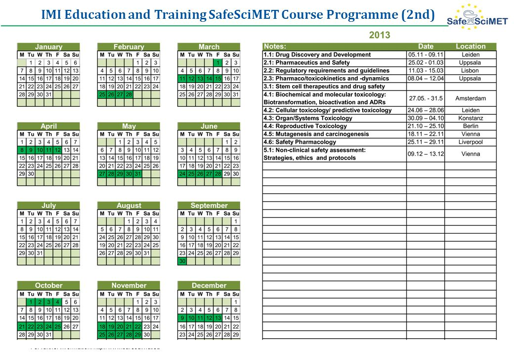 Version: February 16th 2012, Christoph Wilhelm For further Information: http://www.safescimet.eu IMI Education and Training SafeSciMET Course Programme (2nd)