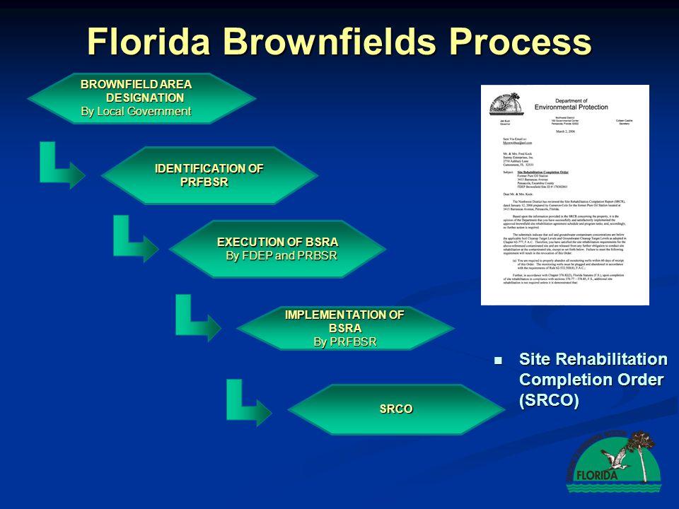 Brownfields Program Benefits