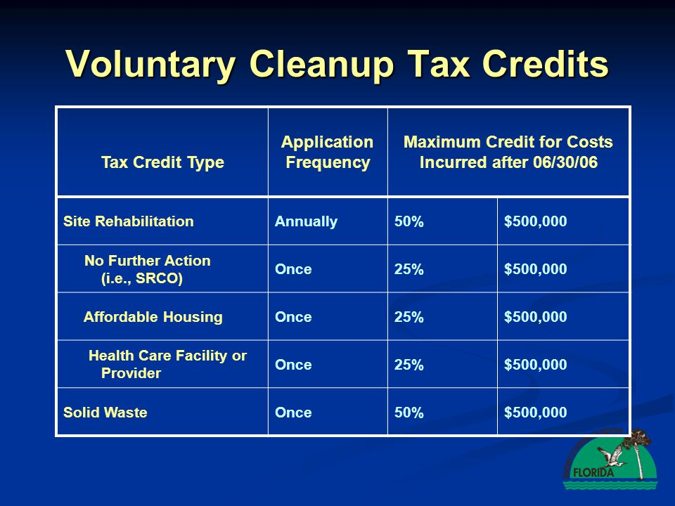 Voluntary Cleanup Tax Credits Credits on Florida corporate income tax Credits on Florida corporate income tax May be transferred once May be transferred once $2 million annual cap $2 million annual cap  If exhausted, first priority in next year s allocation Credits awarded for eligible work Credits awarded for eligible work  Site rehabilitation  Solid waste removal, transport and disposal Bonus credits awarded for site rehabilitation only Bonus credits awarded for site rehabilitation only  SRCO  Affordable housing