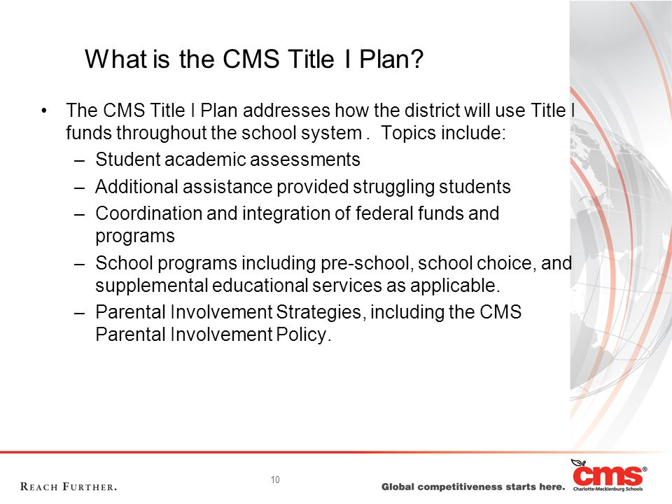 11 What is a School Improvement Plan.