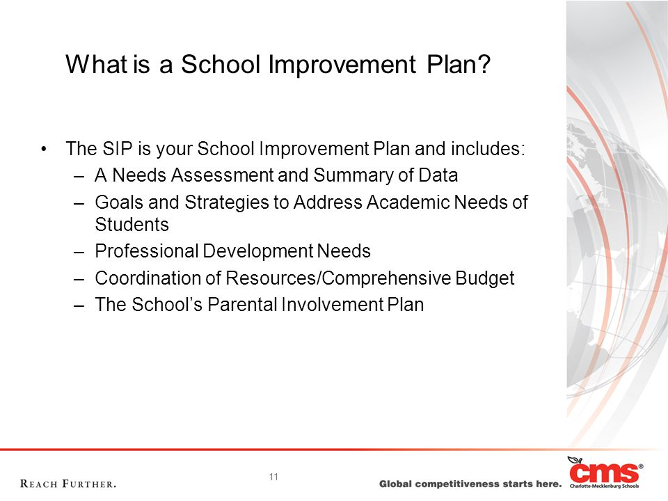 12 What's included in the School's Parental Involvement Plan.