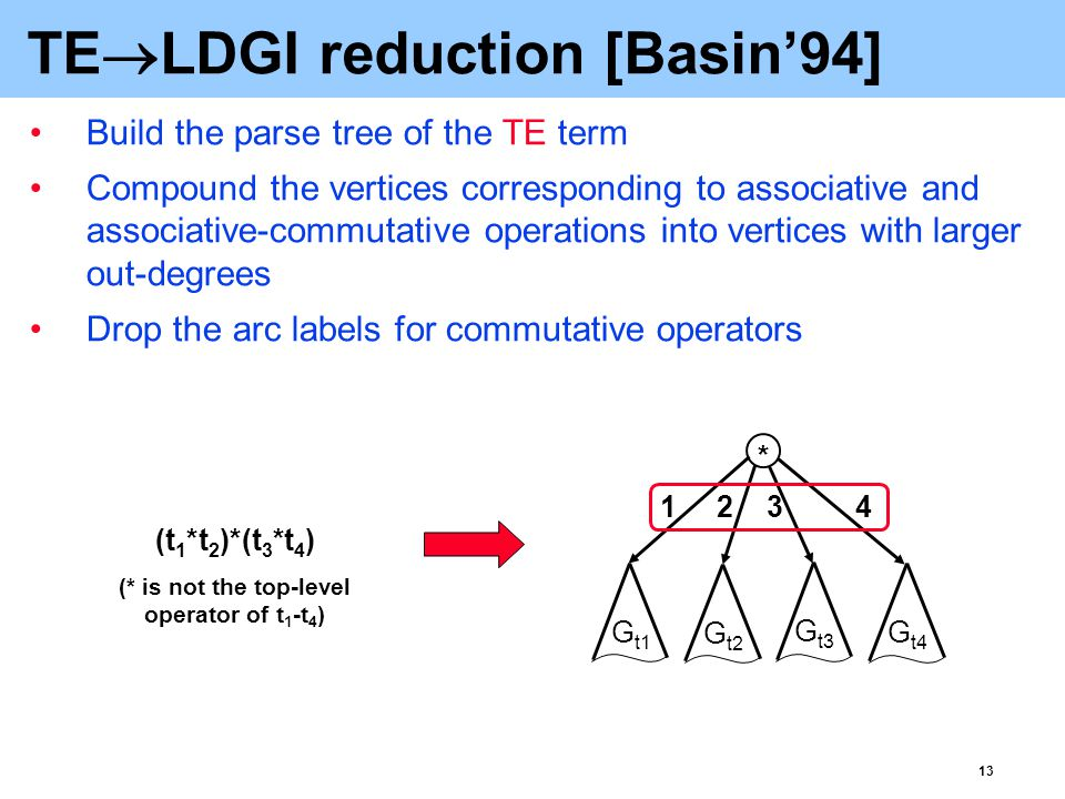14 TE  LDGI reduction (cont'd) Translating the quantifiers Erase the names of bound variables (to express that they can be changed by α-conversion) Drop the arc labels for commutative quantifiers 1 2 θ GtGt θx 1 :…:θx n :t (θ-quantification is not the top-level operation of t) x1x1 x2x2 x2x2 for n=2