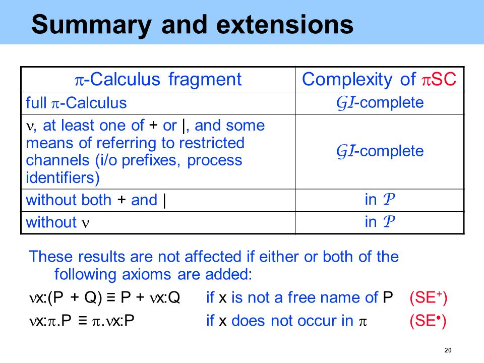 21 Conclusions Showed that  SC is a GI -complete problem The result is robust:  holds for restricted fragments of  -Calculus  holds for alternative definitions of ≡, viz.
