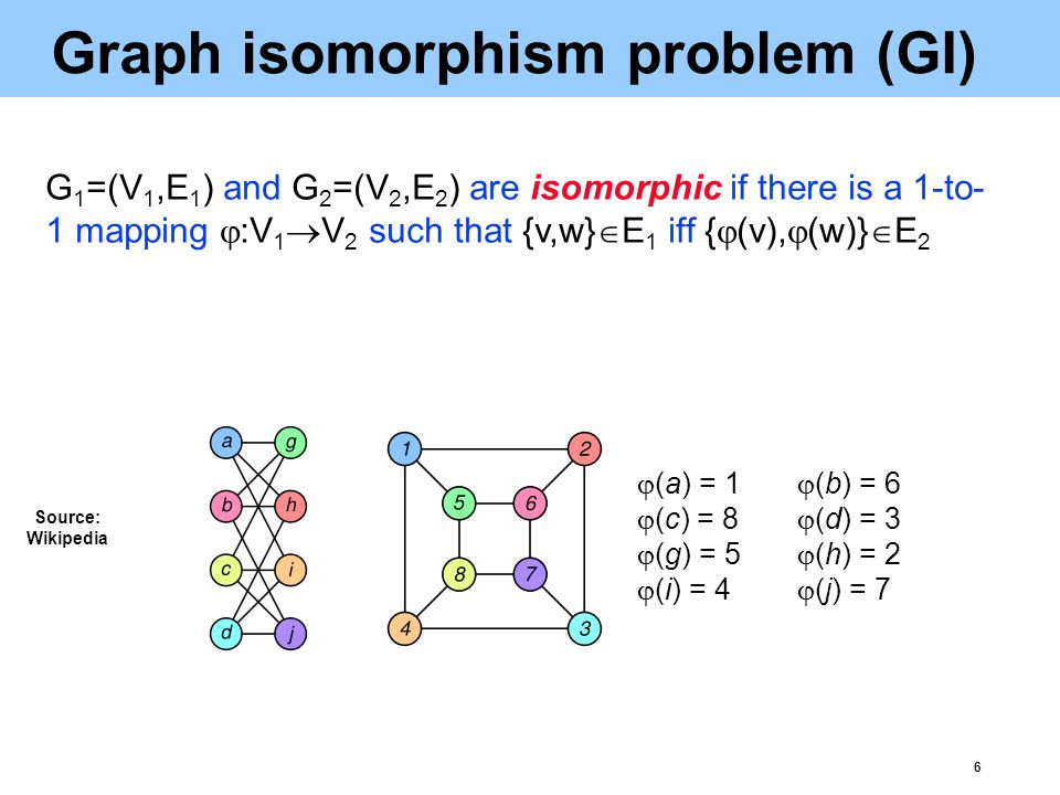 7 The complexity of GI Trivially in NP, but not believed to be NP -complete (as Stockmeyer's polynomial hierarchy PH would then collapse) No polynomial-time algorithm known Can be solved very efficiently in practice Complexity class GI – comprises problems Cook reducible to GI, e.g.