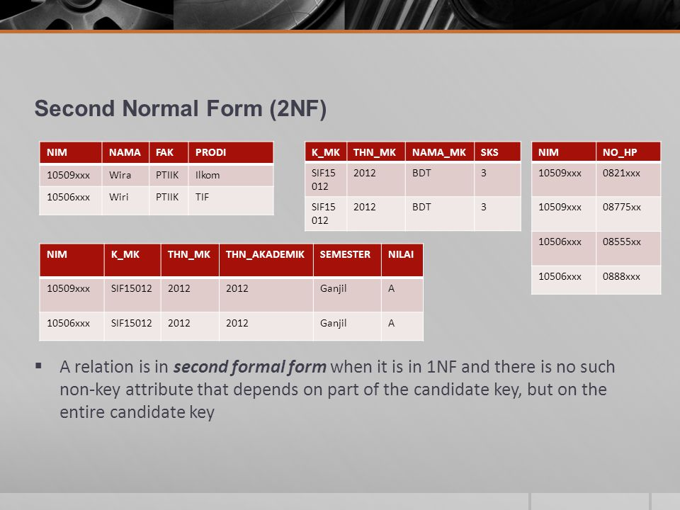 Third Normal Form (3NF)  A relation is in third normal form if it is in 2NF and there is no such non-key attribute that depends transitively on the candidate key.