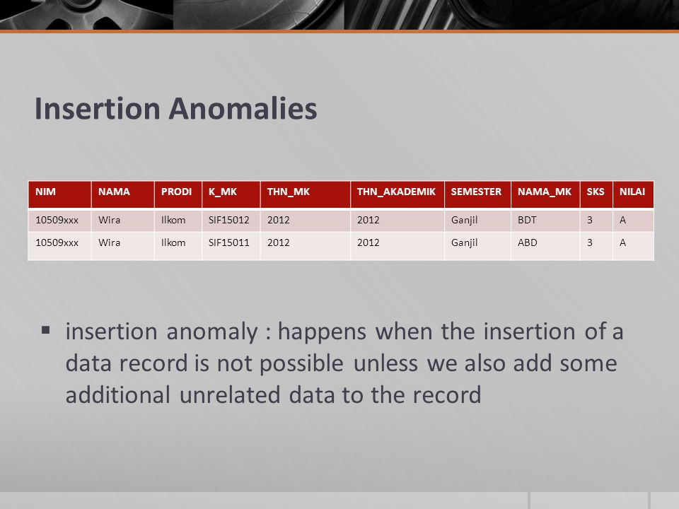 Deletion Anomalies  deletion anomaly happens when deletion of a data record results in losing some unrelated information that was stored as part of the record that was deleted from a table NIMNAMAPRODIK_MKTHN_MKTHN_AKADEMIKSEMESTERNAMA_M K SKSNILAI 10509xxxWiraIlkomSIF150122012 GanjilBDT3A 10506xxxWiriTIFSIF150122012 GanjilBDT3A
