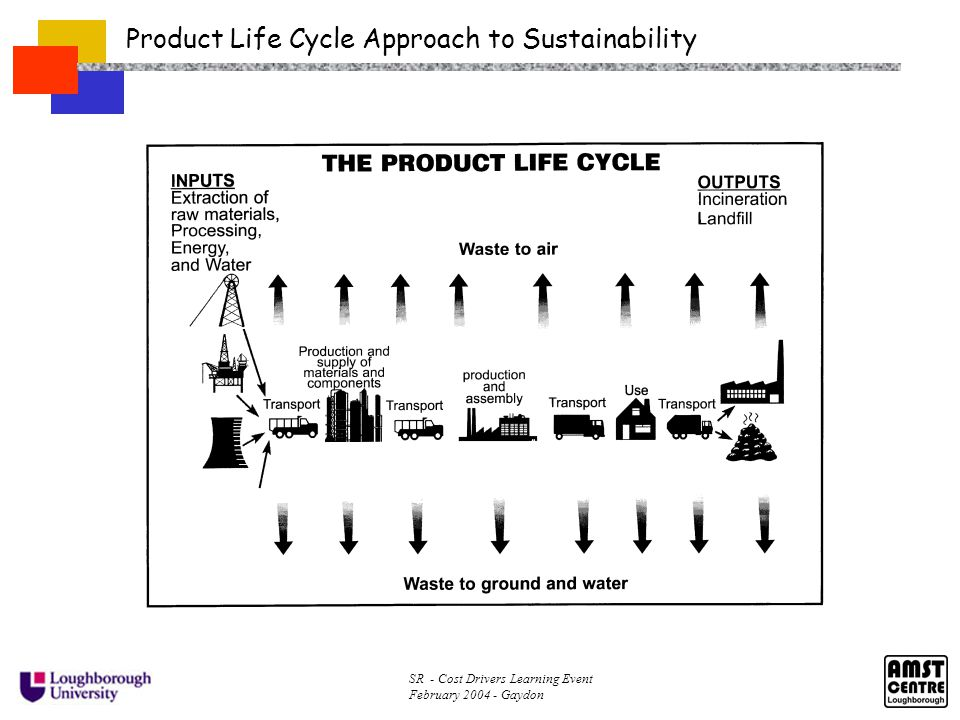 SR - Cost Drivers Learning Event February 2004 - Gaydon Life Cycle Approach to Sustainability