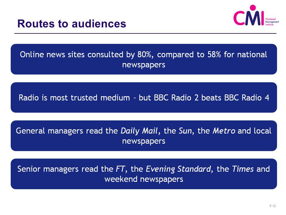 Media coverage KPIs P 11 26.5 exposures per manager