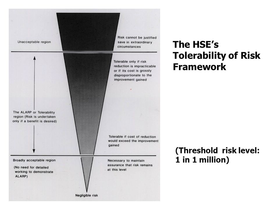 Where does tree-related death lie on the ToR framework.