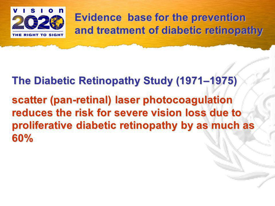 The Early Treatment Diabetic Retinopathy Study (1979–1990) scatter (pan-retinal) laser photocoagulation can reduce the risk for severe vision loss to less than 2% focal laser photocoagulation can reduce the risk for moderate vision loss from diabetic macular edema by 50% Evidence base for the prevention and treatment of diabetic retinopathy