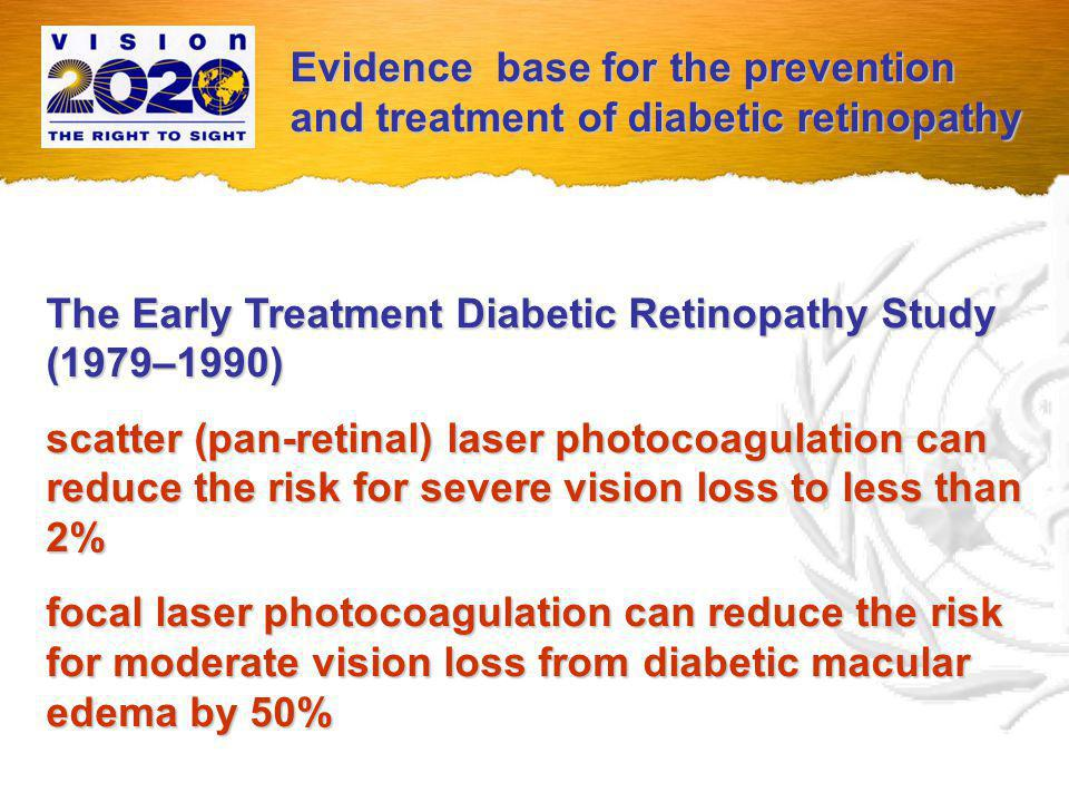 The Diabetic Retinopathy Vitrectomy Study (1977–1987) in certain situations, early vitrectomy resulted in better vision poor prognosis of eyes that experience vitreous hemorrhage Evidence base for the prevention and treatment of diabetic retinopathy