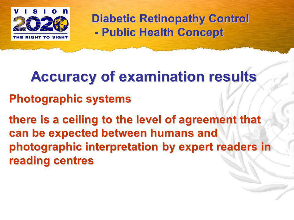 Accuracy of examination results Photographic systems In 2004, the American Academy of Ophthalmology concluded that, in the United States, single-field photography is adequate for screening for the purpose of detecting diabetic retinopathy but not for management Diabetic Retinopathy Control - Public Health Concept - Public Health Concept
