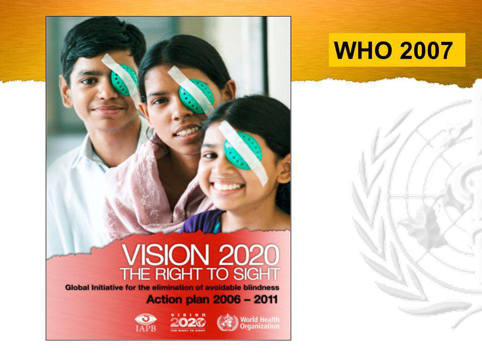 Prevention of Visual Impairment www.who.int