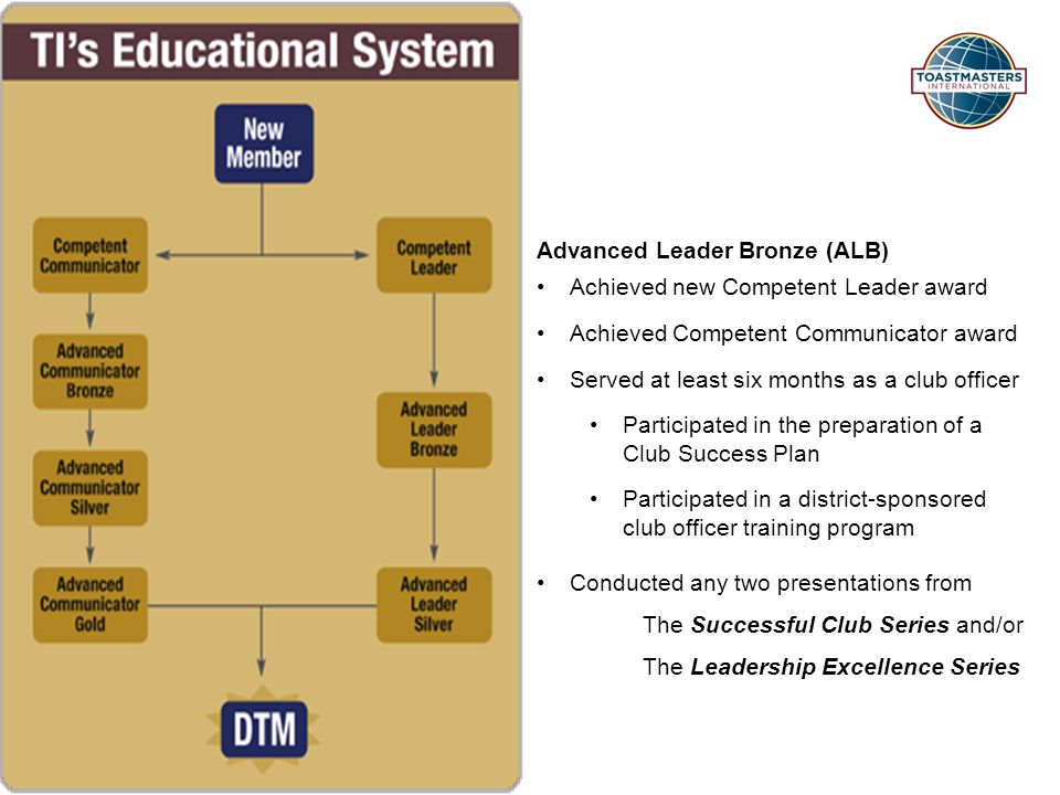 10/12/2014 Advanced Leader Silver (ALS) Achieved Advanced Leader Bronze award Served a complete term as a district leader (district governor, division governor or area governor Completed the High Performance Leadership program Served successfully as a club sponsor, mentor or coach