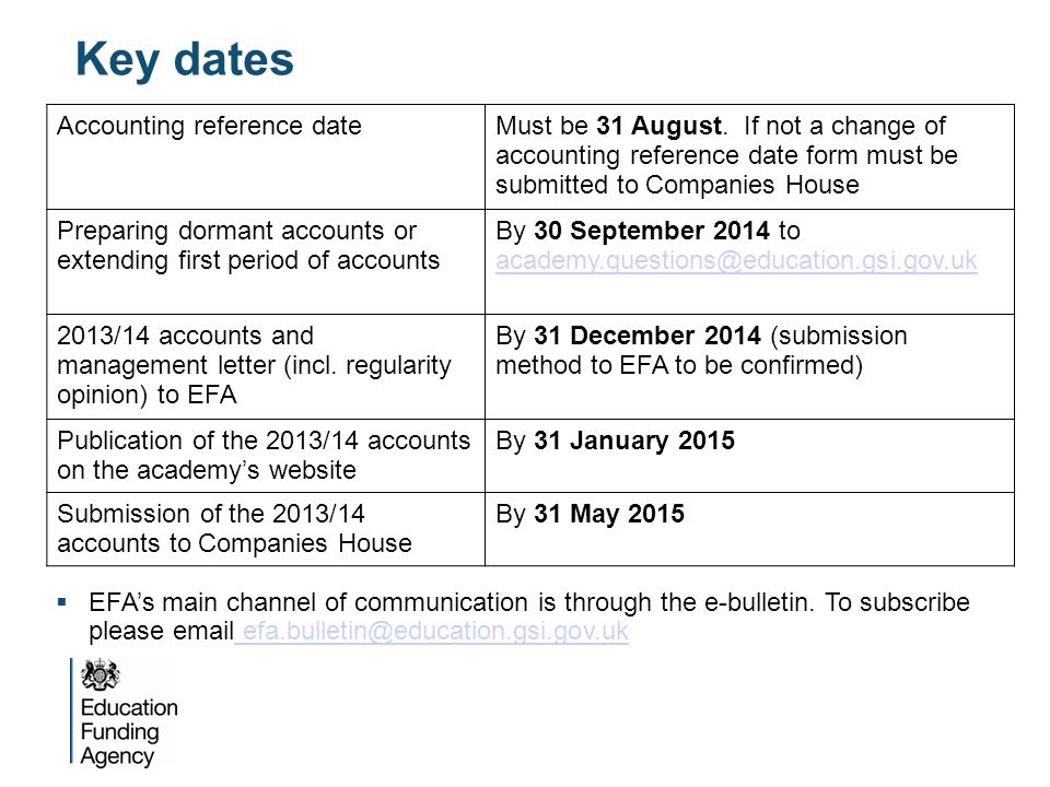 Webinar timetable  You can register for the webinars at https://registration.livegroup.co.uk/academyfinance/ https://registration.livegroup.co.uk/academyfinance/ You can submit questions for the panel in advance when you register, or log back in later and submit your questions If you can't attend on 15 July, you can watch a recording of the webinar online after the event Interactive webinarsDate Academies Financial Framework (academies)15 July 2014 at 11am Academies Financial Framework (auditors)15 July 2014 at 2pm