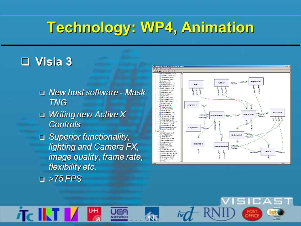 Technology: WP4, Animation  Visia 3  Running in Mask TNG Graph