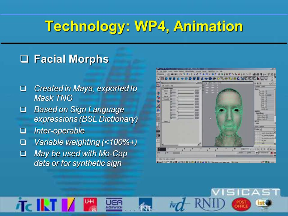 Technology: WP4, Animation  Facial Animation - Experimental Work  Tracking of Active Shape Models  Tracking of Active Appearance Models