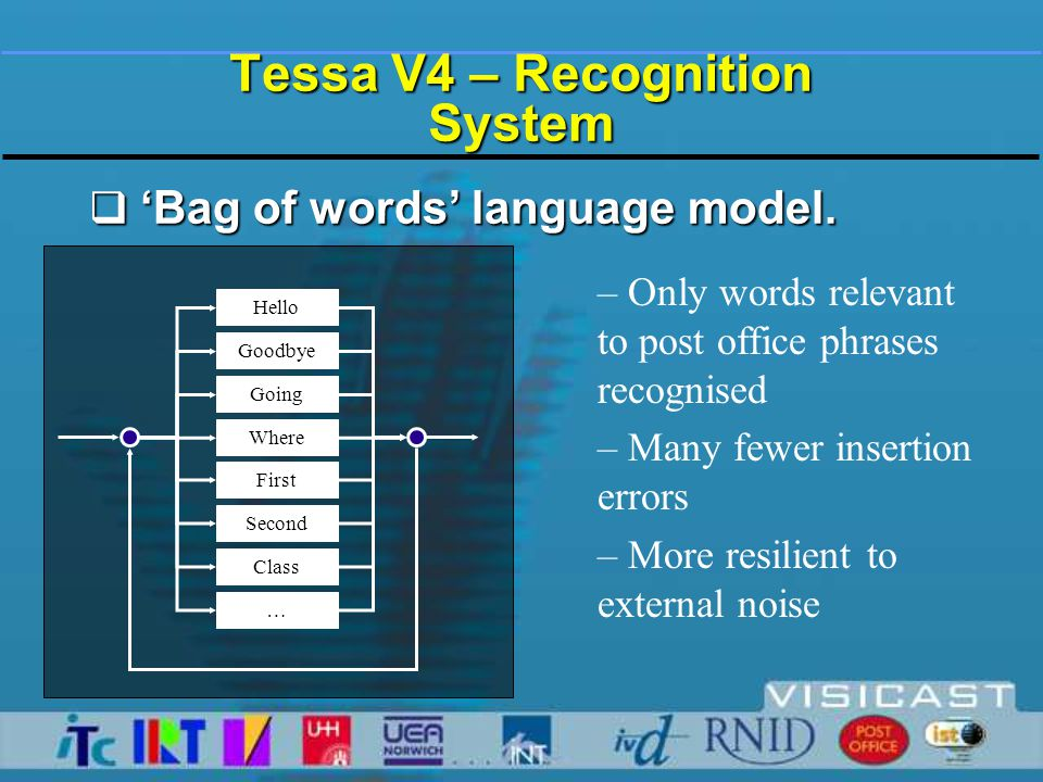 TESSA V4 – Phrase Mapping  Phrase mapping system derived from work on Automatic Call Routing  Represent each of the signed phrases and the test phrase as vectors in a co- occurrence matrix A020...1 About000...0 Access100...0 Account011...0........