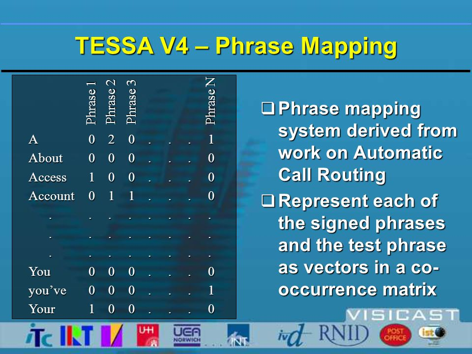 TESSA V4 – Phrase Mapping  Weight the entry W(i,j) such that : More details in S.