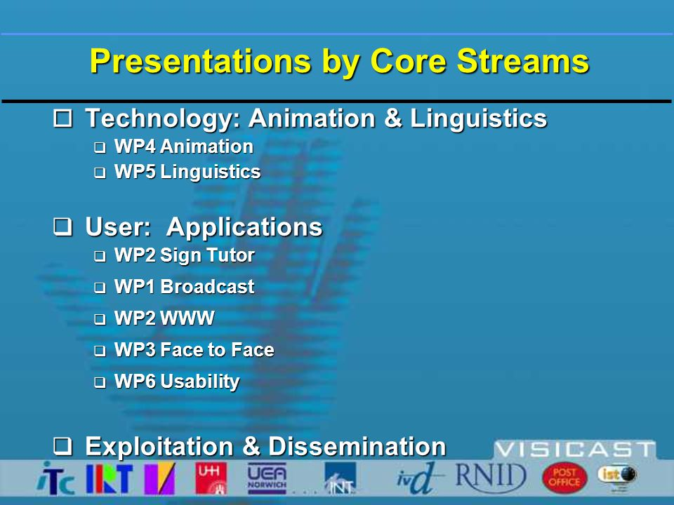 Presentations by Core Streams o Technology: Animation & Linguistics  WP4 AnimationMark, TV (5); Ralph, UEA (5) including demonstrations of synthetic animation and new avatar  WP5 LinguisticsThomas, UH (5 )  User: Applications  WP2 Sign TutorThomas (5)  WP1 BroadcastFrancoise, INT (10)  WP2 WWWCorrie IvD (10)  WP3 Face to FaceMike, UEA(10)  WP6 UsabilityMel, RNID (5)  Exploitation & Dissemination  WP7,8 Nick, BBC (10)
