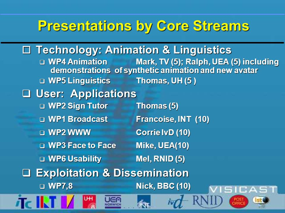 Presentation by Streams - Animation  WP 4 Animation  Increased realism in sign generation  Enhanced signing experience  WP5 Sign Language Linguistics  Use of natural sign language  Synthesis of sign language gestures
