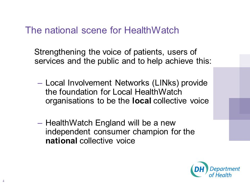 5 From LINKs to Local HealthWatch Continuity of existing arrangements… local authorities will have duty to deliver Local HealthWatch funding for new functions What will be different… move from influence to decision-making through a seat on health and wellbeing board help individuals as well as understand and present community views not only will views and experiences count locally – they will be used nationally by Secretary of State, Monitor, NHS Commissioning Board as well as Care Quality Commission (CQC) Local HealthWatch can employ its own staff