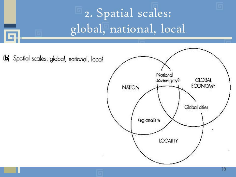 19 Spatial scales at which economic activities can be organised and coordinated.