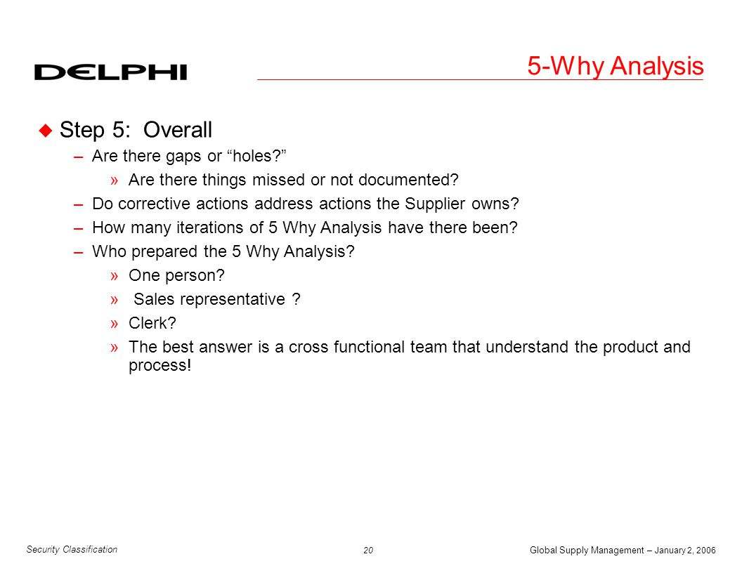 Global Supply Management – January 2, 2006 21 Security Classification Therefore Test