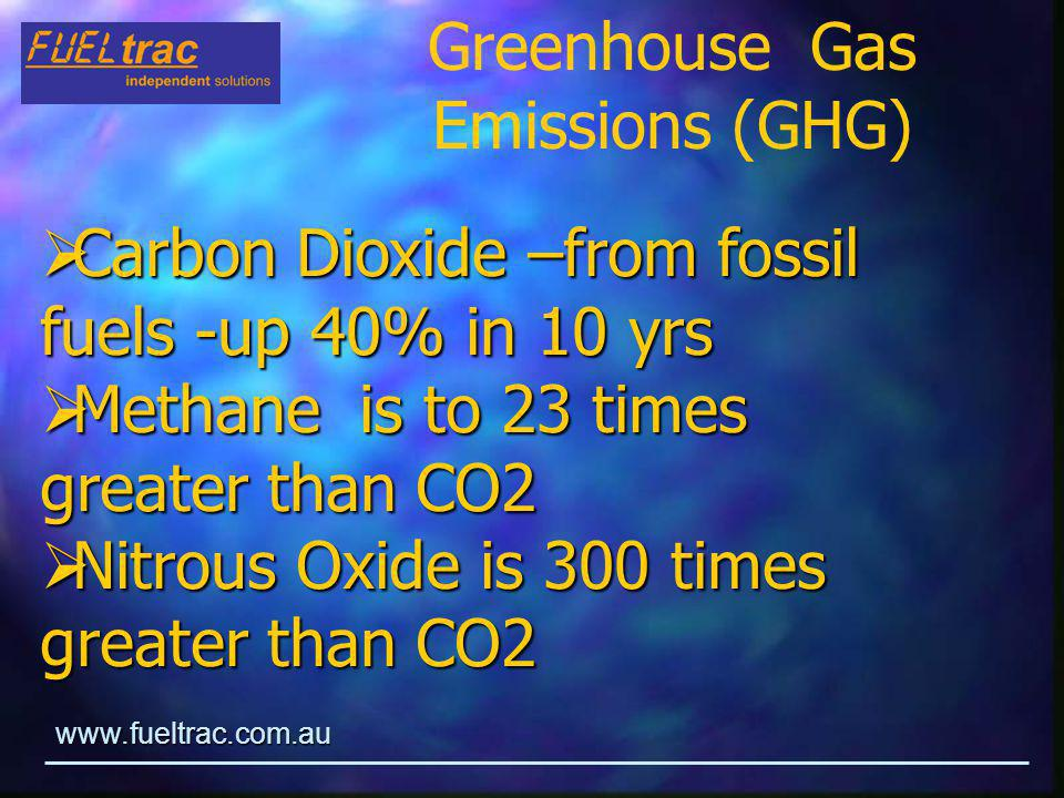 www.fueltrac.com.au Ultra Low Sulfur Diesel Emissions Lower particulates, more GHG than LSD Energy Same as LSD Ease of Use Uses existing infrastructure Investment Engine tuning Price Depends on your Oil Co.