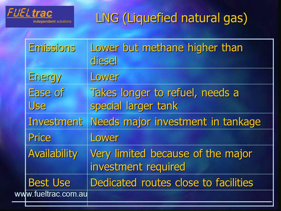 www.fueltrac.com.au Biodiesel Emissions Lower GHG 40-50% Energy A little lower Ease of Use Needs complex blending Investment Cleaning fuel system, engine tuning Price A little lower but depends on feedstock AvailabilityLimited Best Use Home base where emissions are critical
