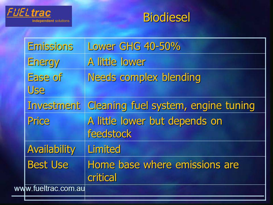 www.fueltrac.com.au LPG (Liquefied petroleum gas) Emissions Much lower EnergyLower Ease of Use Takes longer to refuel, needs a special larger tank Investment Needs major investment in home base tankage Price Lower 10-20 cpl AvailabilityLimited Best Use Extensive mileage, metro area, eg light commercial vehicles.