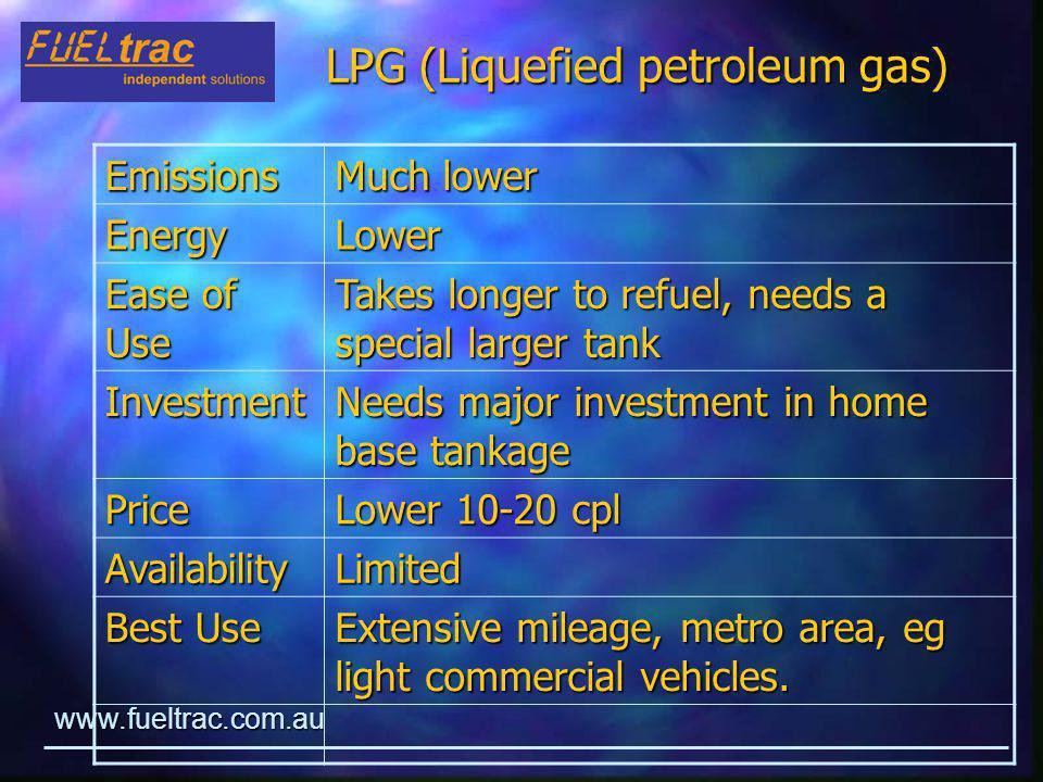 www.fueltrac.com.au Biodiesel pricing