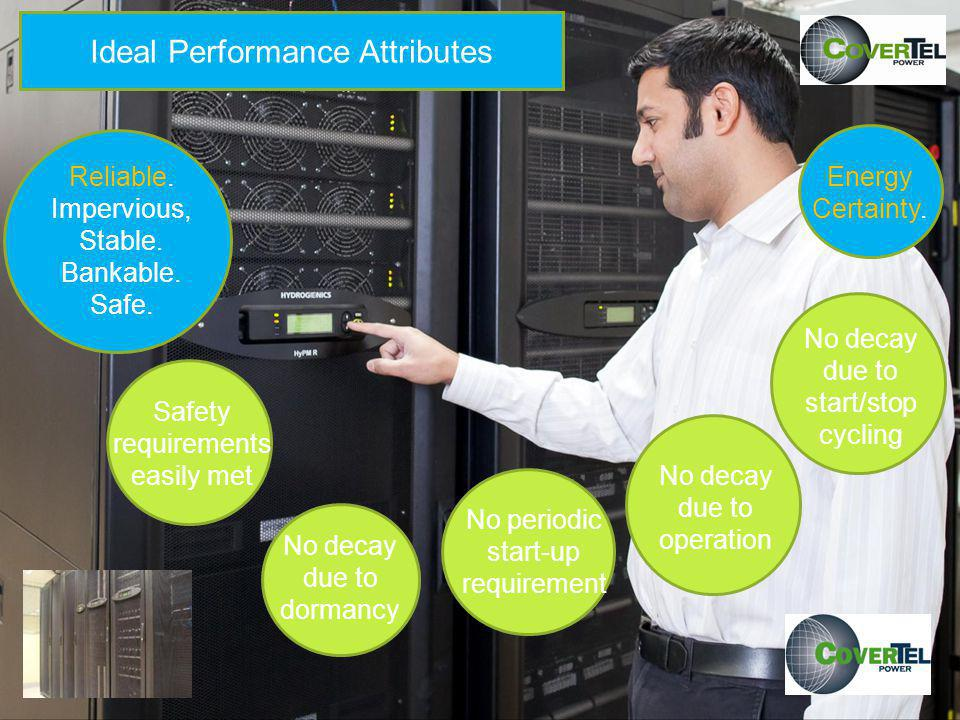 Runtime easily extended from Days to Weeks Extended-run Rack and Stand-by Generator All-in-one Runtime easily continued online by tank hot-swap Higher Efficiency than IC Engines Run time is predictable with total accuracy Extends UPS runtime from Minutes to Days Ideal System Merits