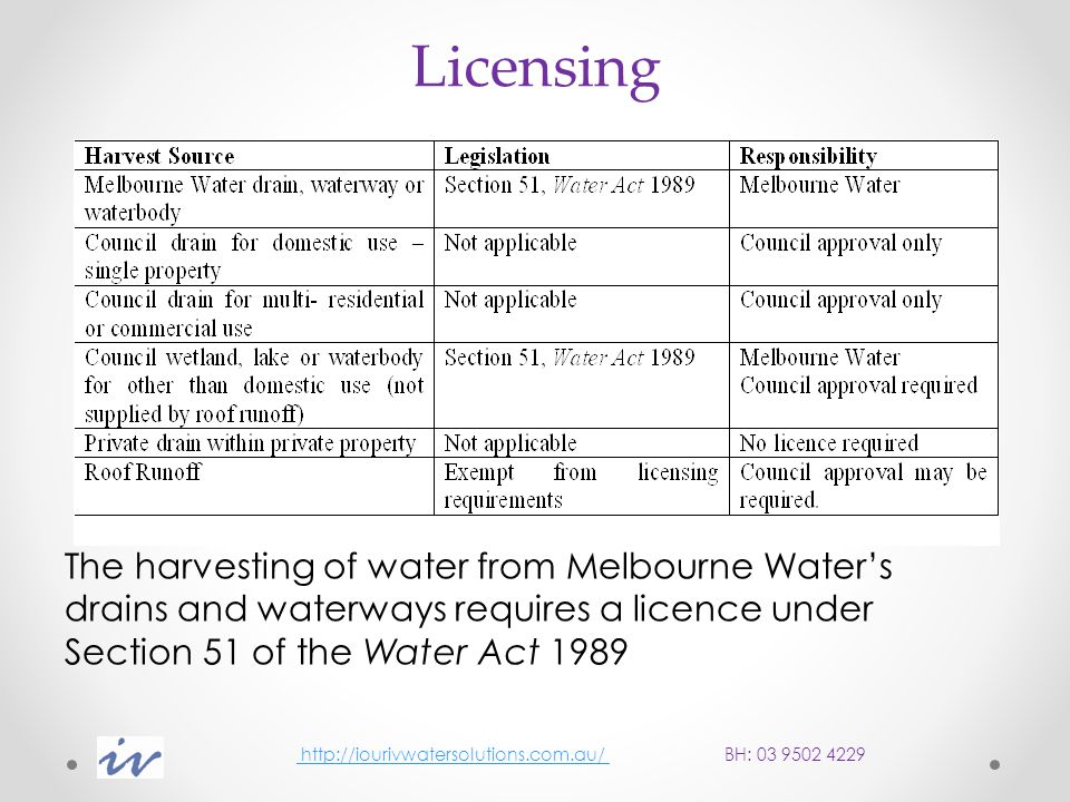 Administration Stormwater harvesting schemes continue to be managed through voluntary application of national and state guidelines Relevant guidelines: Australian guidelines for water recycling: managing health and environmental risks (phase 2) - stormwater harvesting and reuse (NRMMC, EPHC et al.