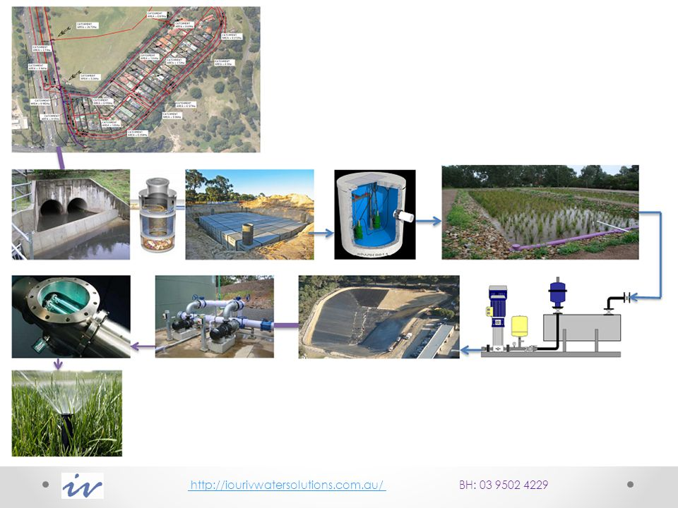 Need to set some definitions… http://iourivwatersolutions.com.au/ BH: 03 9502 4229 http://iourivwatersolutions.com.au/