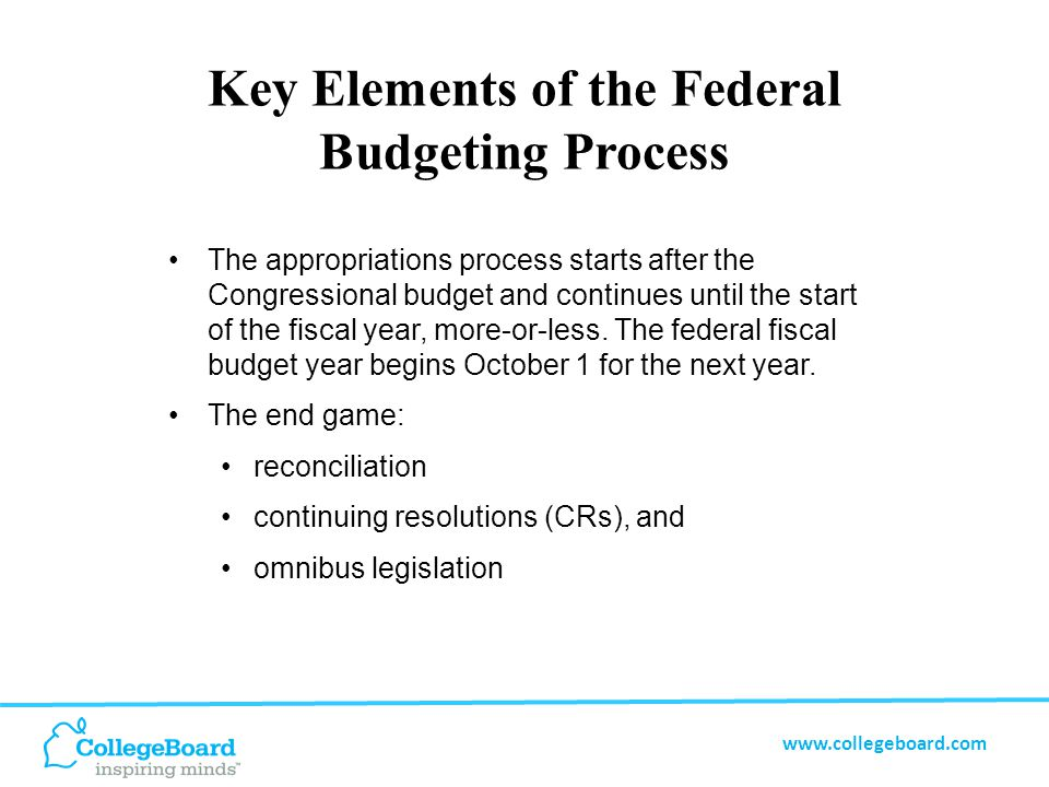 www.collegeboard.com Reconciliation … is Congress' best tool for controlling uncontrollable spending. Budget Resolution may call for committees to cut mandatory spending.