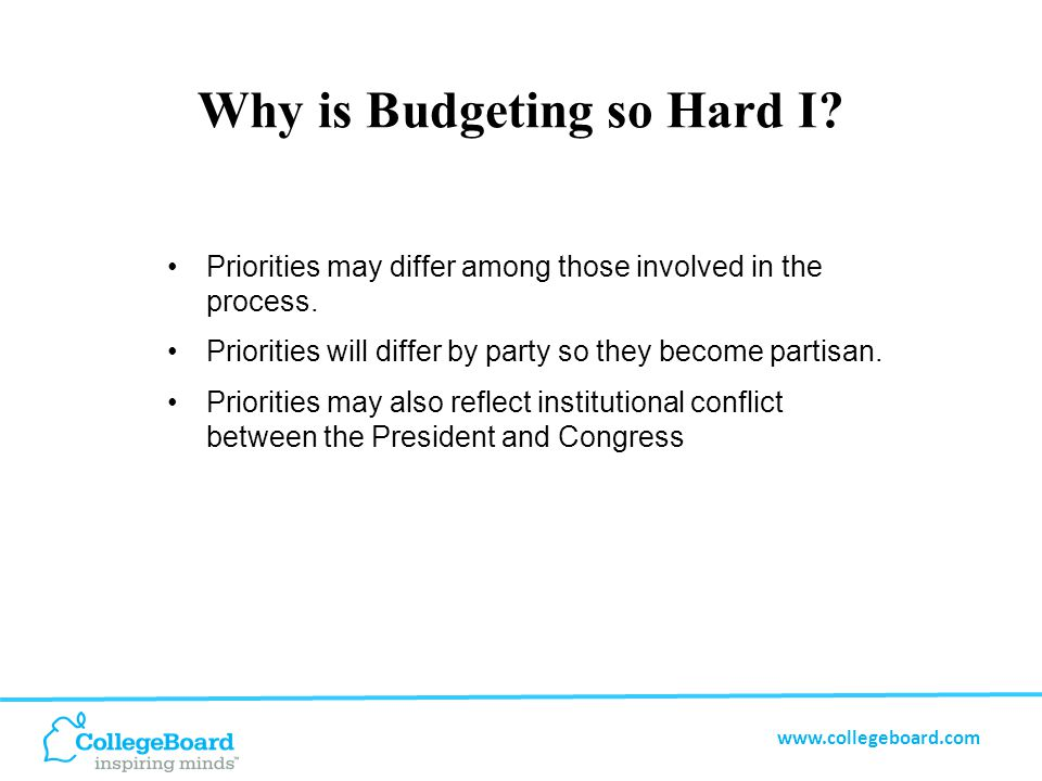 www.collegeboard.com the President's budget the Congressional budget existing law that requires mandatory spending thirteen appropriations bills Budgeting combines multiple processes.