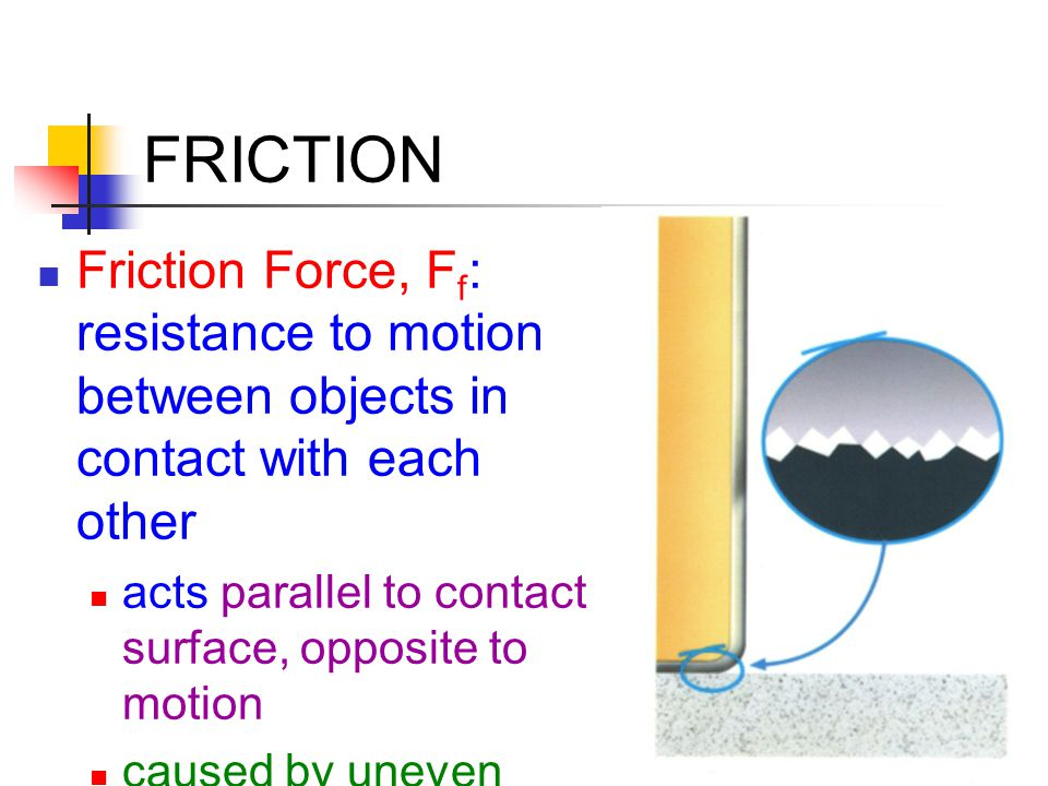 FRICTION static friction: resistance to starting motion (at rest) beneficial (walking, building, eating, wheels rolling) kinetic friction: resistance to continued motion (sliding) undesirable (machines, moving furniture, wheels skidding) kinetic friction < static friction