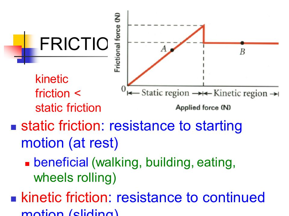 FRICTION coefficient of friction,  : constant that depends on type of surfaces in contact  s : coefficient of static friction  k : coefficient of kinetic friction F f =  F N (friction force =  × normal force)