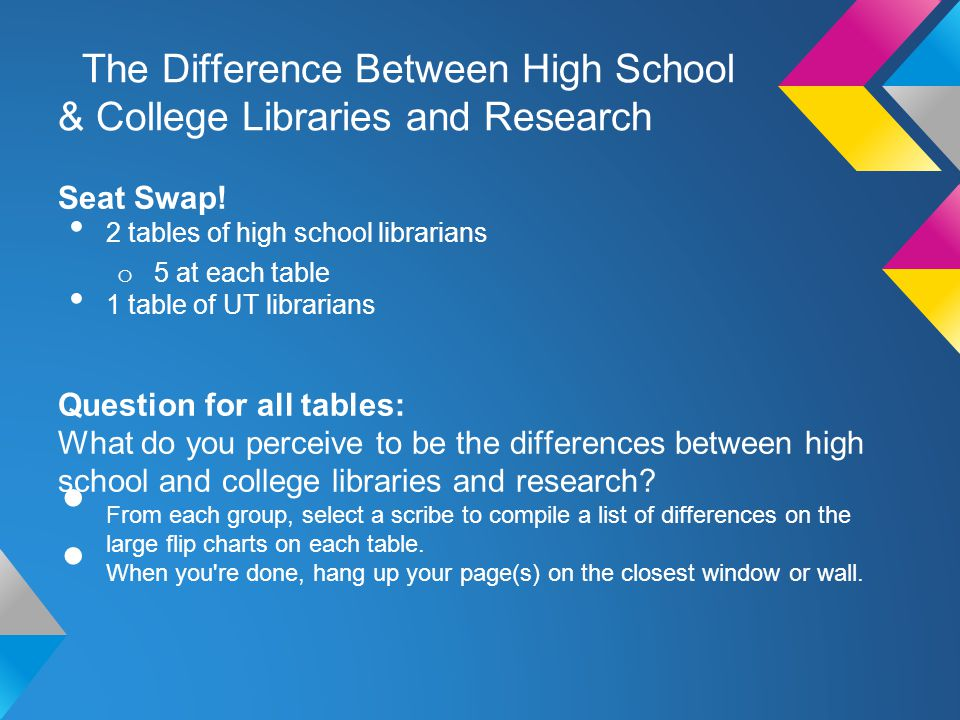 The Difference Between High School & College Libraries and Research Backing up our perceptions with evidence (and putting ourselves in our student s shoes) Contance Mellon s research on Library Anxiety [1986]Library Anxiety o Feelings of being lost stemmed from four causes: (1) the size of the library; (2) a lack of knowledge about where things were located; (3) how to begin, and (4) what to do.