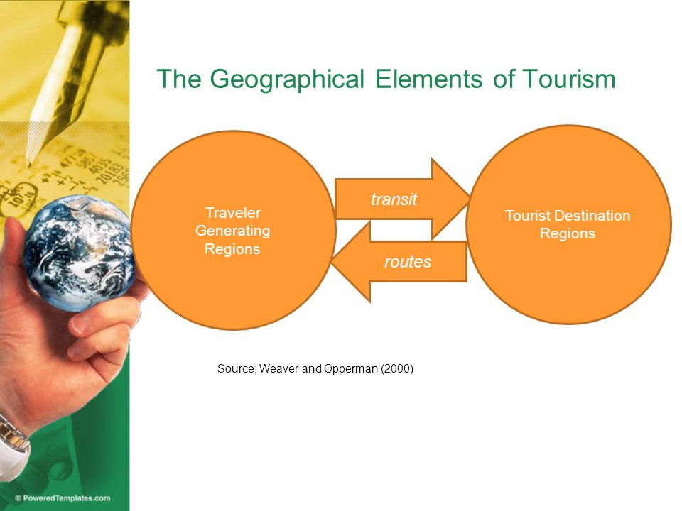 transit routes Traveler Generating Regions Departing Travelers Departing Travelers Tourist Destination Regions Tourists Arriving And Staying The broader environments: physical, cultural, social, Economic, political, technological The Tourism System