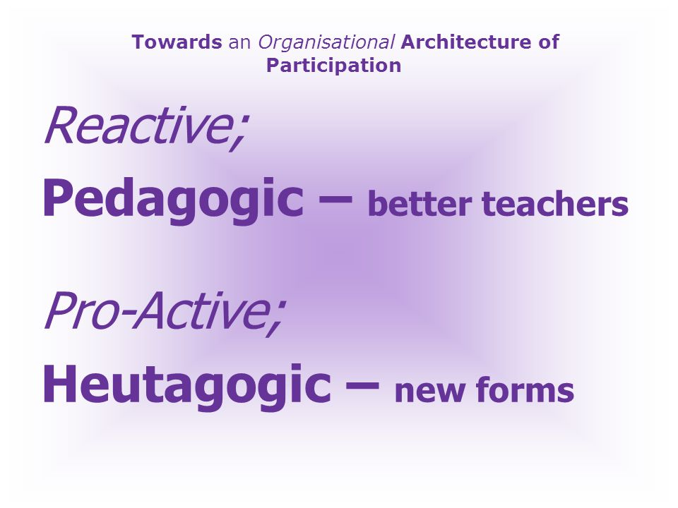 Towards an Organisational Architecture of Participation Reactive; Singular & Monolithic Pro-Active; Agile-Configuration