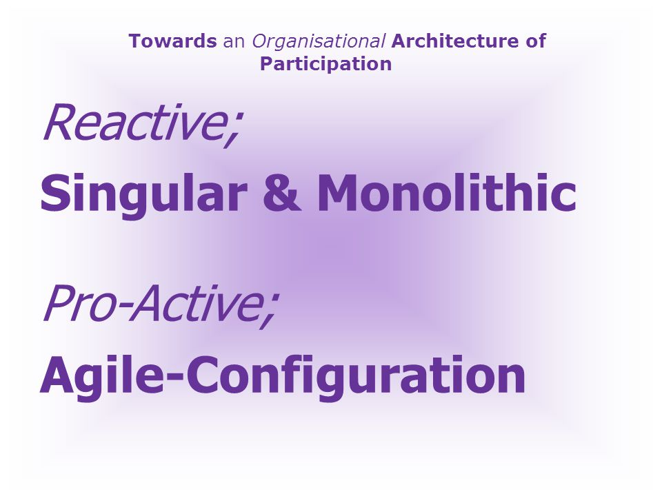 Towards an Organisational Architecture of Participation Reactive; Managerial Leaders Pro-Active; Coincidence of Motivations
