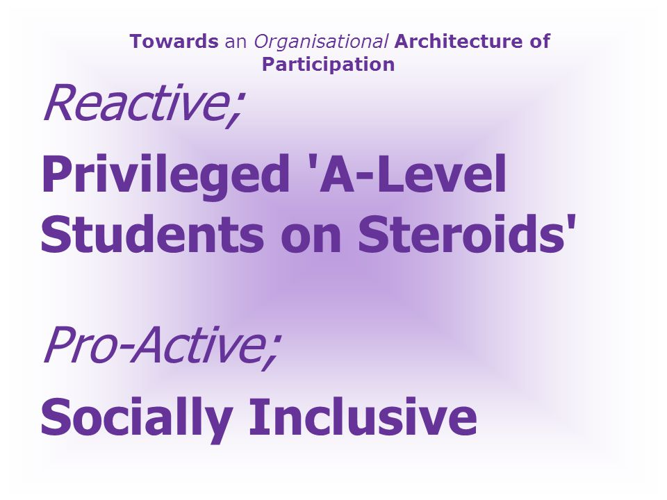 Towards an Organisational Architecture of Participation Reactive; Re-creating the 19 th and 20 th Centuries Pro-Active; Solving 21 st Century Problems
