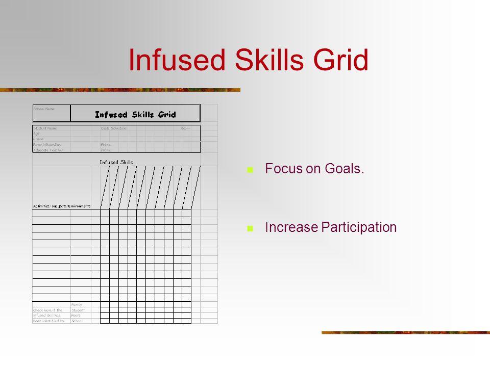 Focus on Goals. Increase Participation